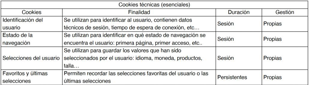tabla con las cookies técnicas esenciales